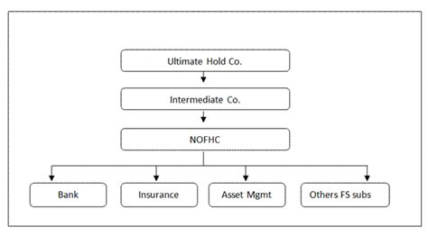 holding pattern definition reserve bank of india frequently asked questions