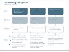 strategic planning goals and objectives template best photos of strategic planning goals template