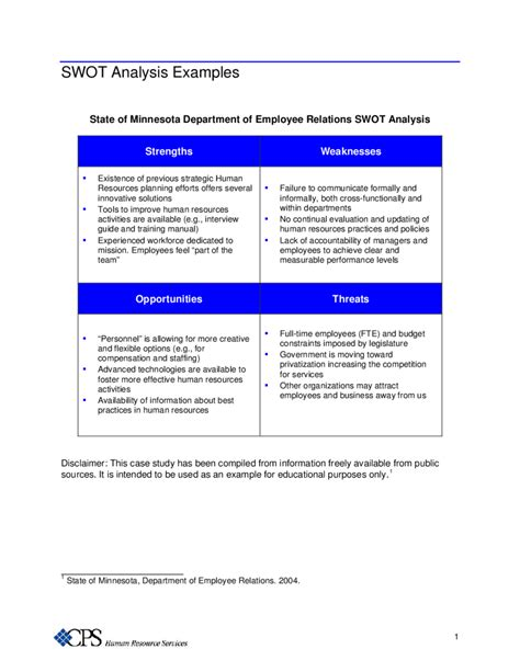 what is a swot analysis template 2018 swot analysis template fillable printable pdf