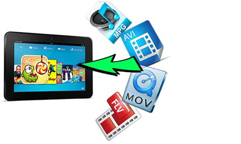 format video kindle fire amazon kindle fire tablets supported file formats