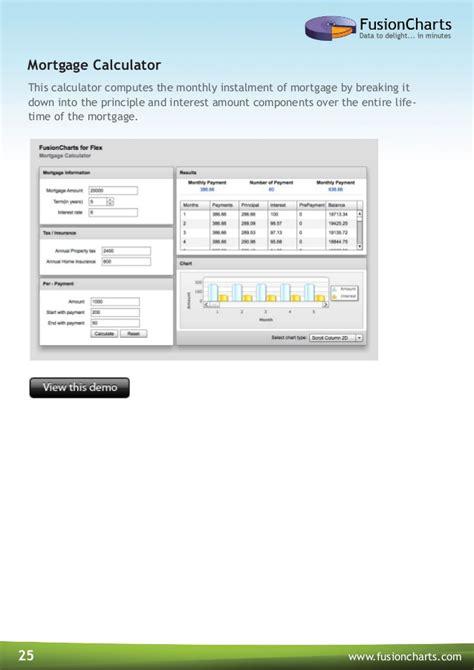 calculator javascript source code javascript mortgage calculator code phpsourcecode net