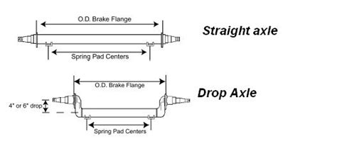 standard boat trailer axle width how to determine what axle you have r and p carriages