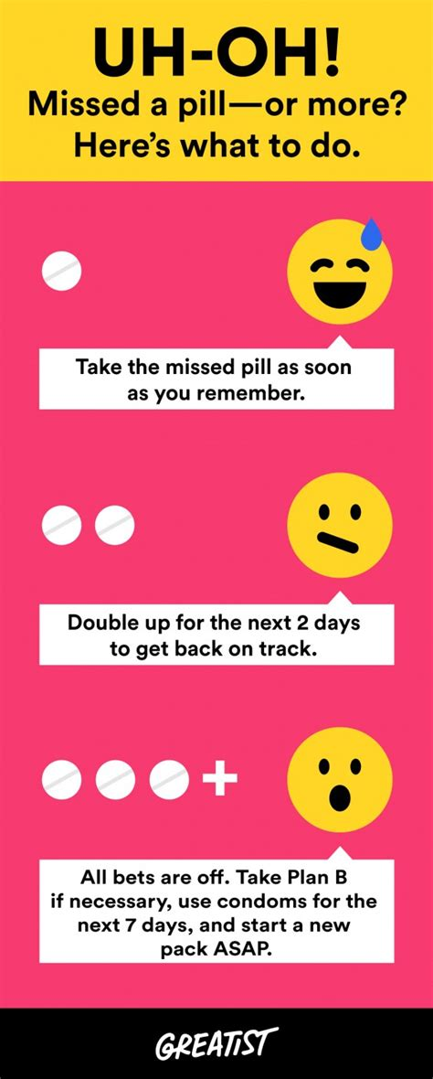 What Pill Do You Take To Help With Alchohol Detox by Birth Pills What Happens When You Miss Or Stop