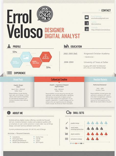Software Architect Resume Examples by 20 Cv Cr 233 Atifs Pour Votre Inspiration 2 Webdesigner