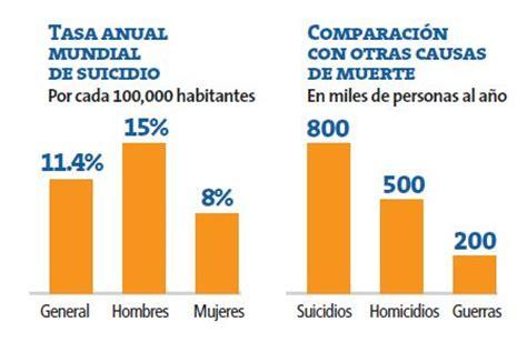 porcentaje de bullying en usa por ano marcha feminazi quot ni una menos quot criminaliza a todos los