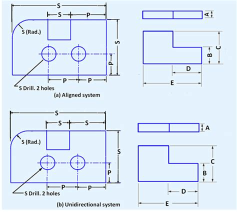 dimensioning and sectioning in engineering drawing figure 3 the aligned system and unidirectional system of