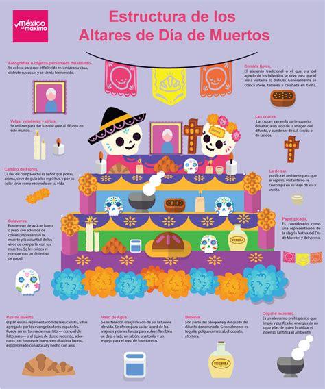 revista escooltura d 237 a de muertos vs halloween significado nombre da de los difuntos euroresidentes