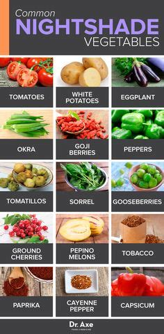 Nightshade Detox by Reintroducing Foods On The Paleo Autoimmune Protocol Aip