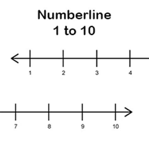 printable number line 1 to 10 printable number line 1 to 10 for kids free math worksheets
