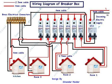 home wiring breaker box wiring diagrams schematics