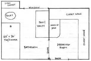 Small bathroom design amp remodeling ideas diy home improvement tips