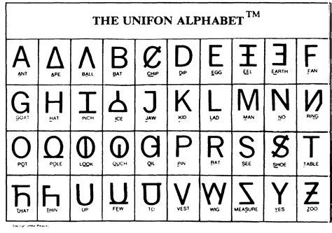 Letter Phonetic Alphabet image gallery linguistic symbols