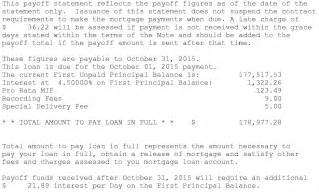 Letter Of Credit Grace Period Closing On The 10th Should I Pay Last Mortgage Payment Creditor Fees Mortgages Lenders