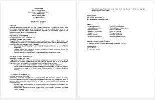 sle beginner resume 28 sle resumes for stay at home exles of cover letter