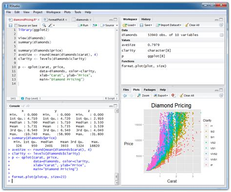 Mba In Bioinformatics by Econometrics With R For Is And Thesis Mfu Mba In Lscm