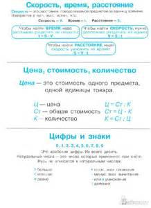 контрольно измерительные материалы 5 класс