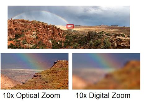 zoom digital optical zoom vs digital zoom the difference
