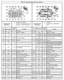 radio wire harness fpr 2006 gmc 2500 2006 gmc stereo wiring diagram wiring