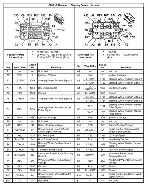 2003 gmc yukon radio wiring color diagram wiring diagram