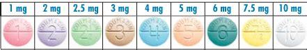 warfarin color chart coumadin 174 prescription medication color chart