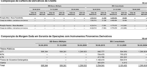 banco do brasil cambio bb br