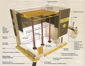 makkah madina the holy kaaba architecture and
