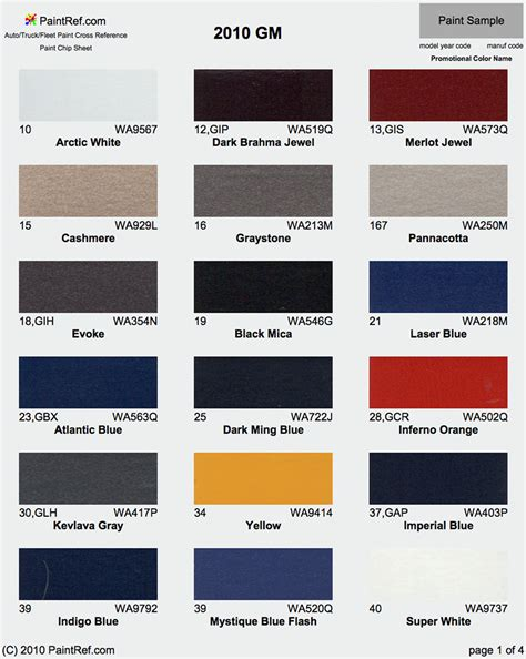 paint chips 2010 gm acadia