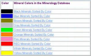 The colors produced by precious opal and the shiller reflections of