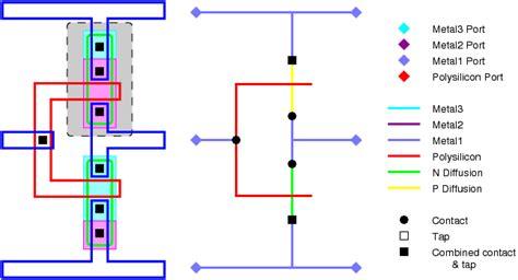 cmos mask layout design drawing stick diagrams