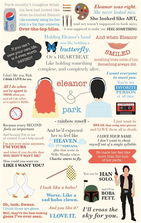 libro what i like about eleanor and park books