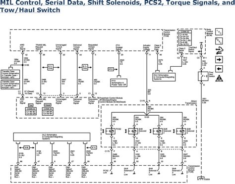 allison transmission shifter wiring diagram wiring diagram
