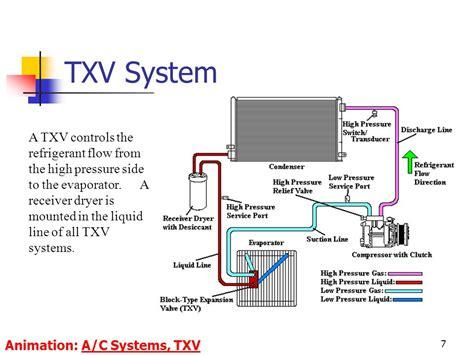txv diagram txv valve diagram repair wiring scheme