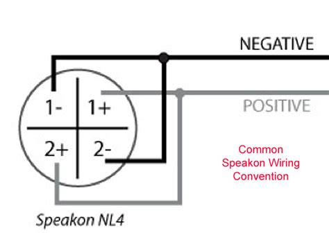 speakon wiring free wiring diagrams schematics