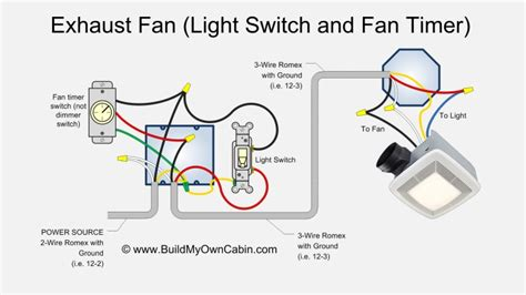 bathroom fan with light wiring diagram tciaffairs