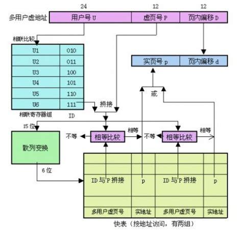 Computer Organization And Architecture 10ed basic electronics by vk mehta pdf free