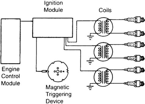 battery ignition system diagram schematic diagram of ignition system wiring diagram and
