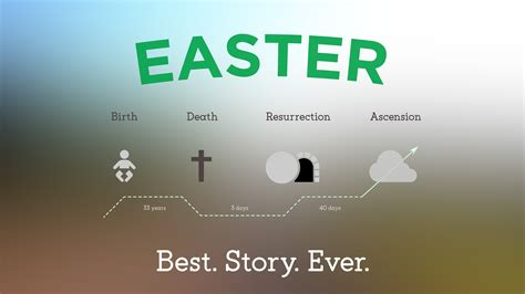 easter service ideas for youth best story infographic for you to use for easter