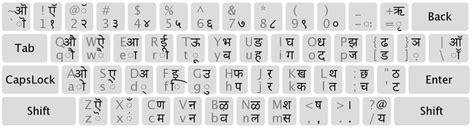 keyboard layout java devanagari wikipedia the free encyclopedia
