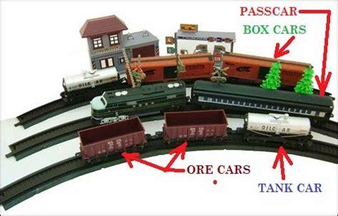 Mainan Kereta Express mari bermain miniatur kereta api indonesia skala 1 87
