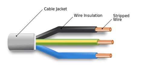 wire cross section where does your telephone internet and electricity wiring