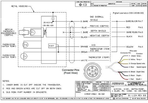 ibanez rg2ex1 wiring diagram ibanez rg wiring diagram odicis
