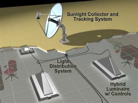 Hybrid Solar Lighting System Fiber Optic Solar Lighting How To Bring Sunlight