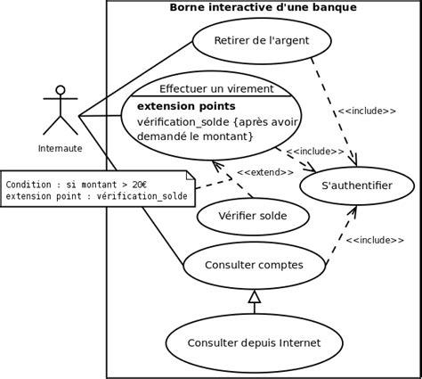 diagramme de cas d utilisation exercice corrigé pdf uml 2 de l apprentissage la pratique