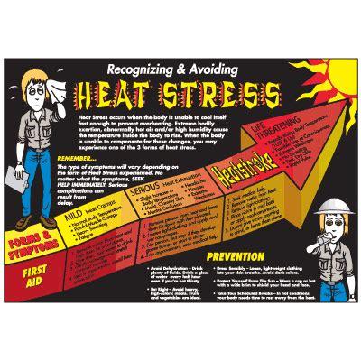 heat stress workplace safety wallchart seton