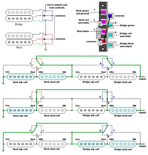 5 way switch schematic search guitar