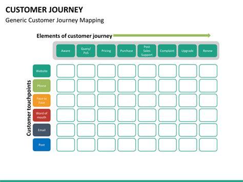 customer journey powerpoint template - un mission, Powerpoint templates