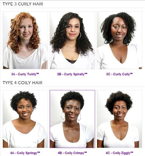 Can You Change Your Hair Type by Malebosays Black Puzzle The Side Of Things