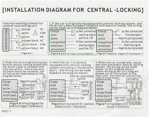 12v switch panel wiring diagram and z3 keyless push start copy jpg new with 12v wiring diagram australian rr forums with installing keyless entry on my 1989 cadillac