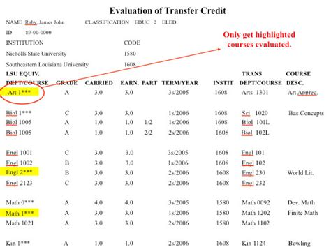 Transfer Credit Evaluation Form College H Ss Student Orientation