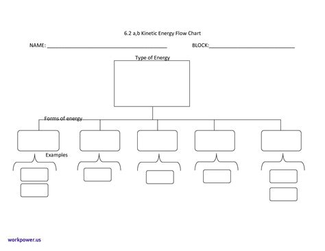 Blank Flow Chart Template For Word Free Flowchart Template Word 2010 Process Map Image In Free Flowchart Template Word